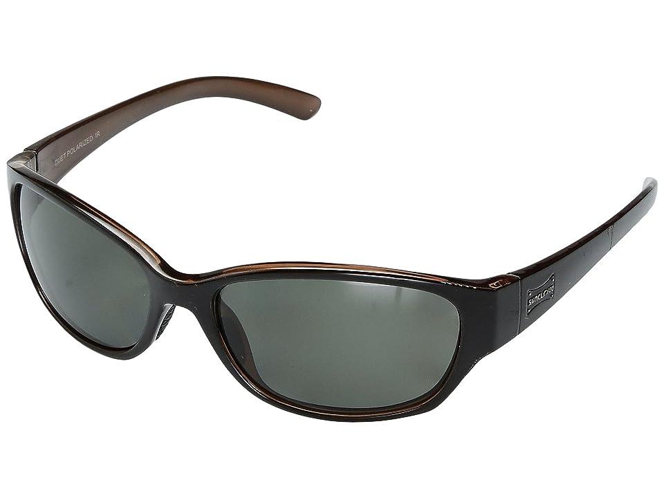 SunCloud Polarized Optics Duet (Black Backpaint/Polarized Gray Polycarbonate Lens) Sport Sunglasses