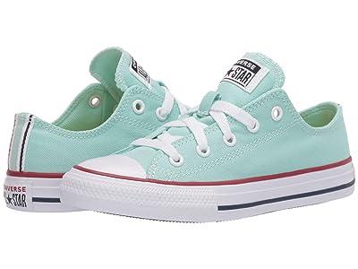 Converse Kids Chuck Taylor(r) All Star(r) Twisted Varsity (Little Kid/Big Kid) (Ocean Mint/Garnet/White) Kid