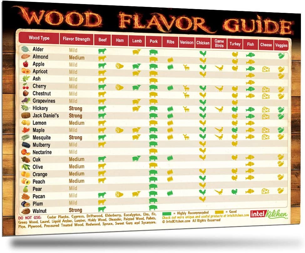 2020 All You Need Smoking Wood The Flavor Now free shipping Guide Only Magnet shipfree Magn