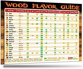 2020 Best Smoking Wood Flavor Guide The Only Magnet Has Latest Recommendations After 5 Years 23 Wood Types 12 Food Types A...