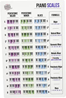 "Piano Keyboard Laminated Scale Reference Sheet (11"""
