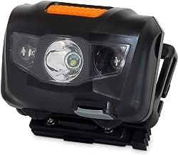 nvg mount light
