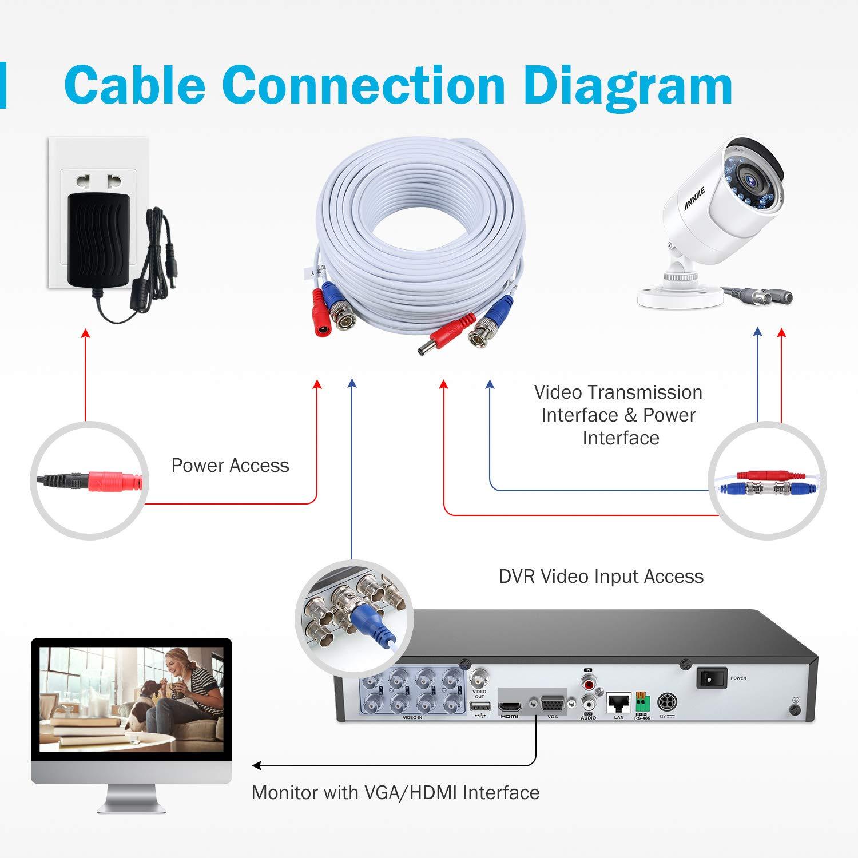 security camera cable wire diagram amazon com annke accessories  amazon com annke accessories