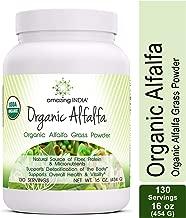 is alfalfa gluten free