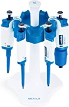 Micropipette Complete Starter Kit Set 0.5-10ul, 10-100ul, 100-1000ul, 1-10ml Single Channel with Tips Box/Packet and Pipette Carousel Stand by Microlit