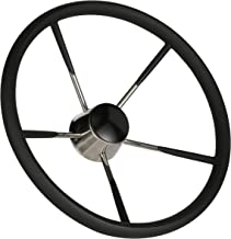 Best inox wheels center caps Reviews