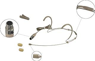 HEIMU Double Ear Wired Headset Boom Mini XLR Omni-Directional Microphone ( for AKG type 3 pin mini plug SKIN)