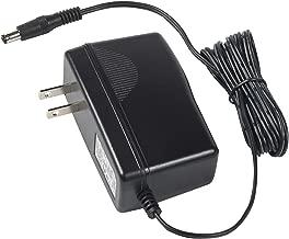 Best netgear power supply Reviews