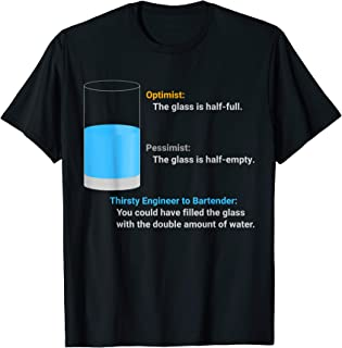 Best optimist pessimist realist glass of water Reviews