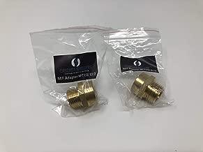 Best metric pipe adapter fittings Reviews