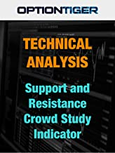 Technical Analysis Support and Resistance Crowd Study Indicator