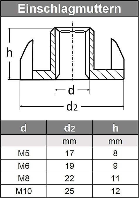 25 St/ück Einschlagmuttern M5 Edelstahl A2