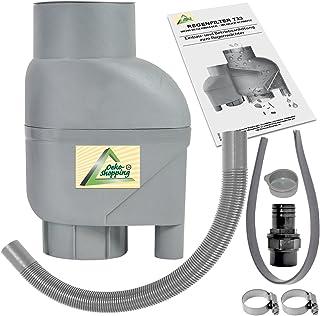 AMUR Fallrohrfilter Regensammler T33 braun/grau – Der Regenwasser-Filter für..
