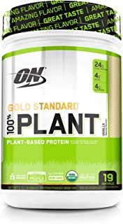 Best on 100 plant Reviews