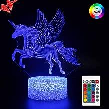 Best unicorn bedside lamps Reviews