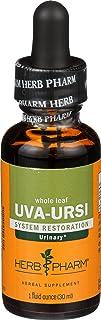 Herb Pharm, Uva Ursi, 1 Fl Oz