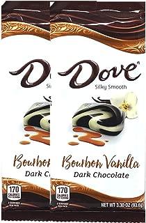 Best 7 layer bar ice cream Reviews