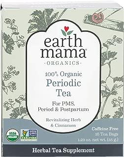 can tea help period cramps