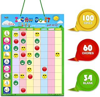 Best face chat for kids Reviews
