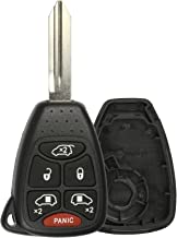 KeylessOption Just the Case Keyless Entry Remote Control Car Key Fob Shell Replacement for M3N5WY72XX