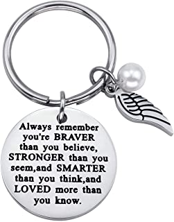 Queyuen Inspirational Motivational Key chain Uplifting Engraved Mantra keychain Strength Jewelry Encouragement Gift for Her