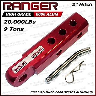 Ranger 2
