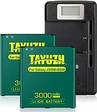 samsung j5 battery price india