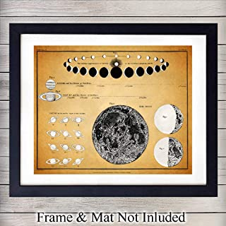 vintage astronomy gifts