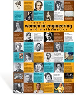 """Learning Zonexpress History of Women in Engineering and Mathematics Poster 