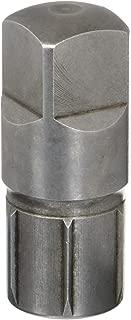 Ridgid 35630 Pipe Extractors