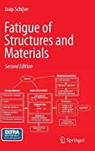 Best fatigue of engineering materials and structures Reviews