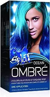 Splat Ombre Ocean Size 1ea Splat Ombre Ocean