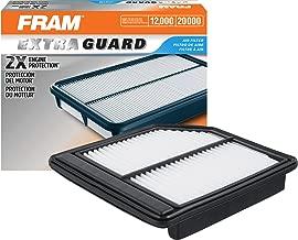 FRAM CA10165 Extra Guard Rigid Air Filter