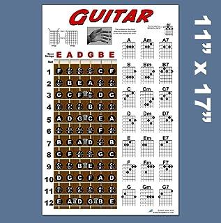 پوستر آموزشی گیتار Fretboard و Chord Chart
