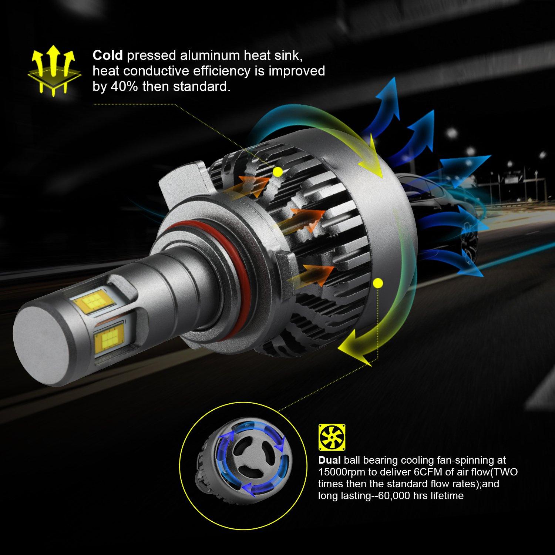 Kit de bombillas LED para faros delanteros del coche de GeeMai ...