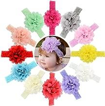 Headbands Chiffon Accessories Newborn Toddlers