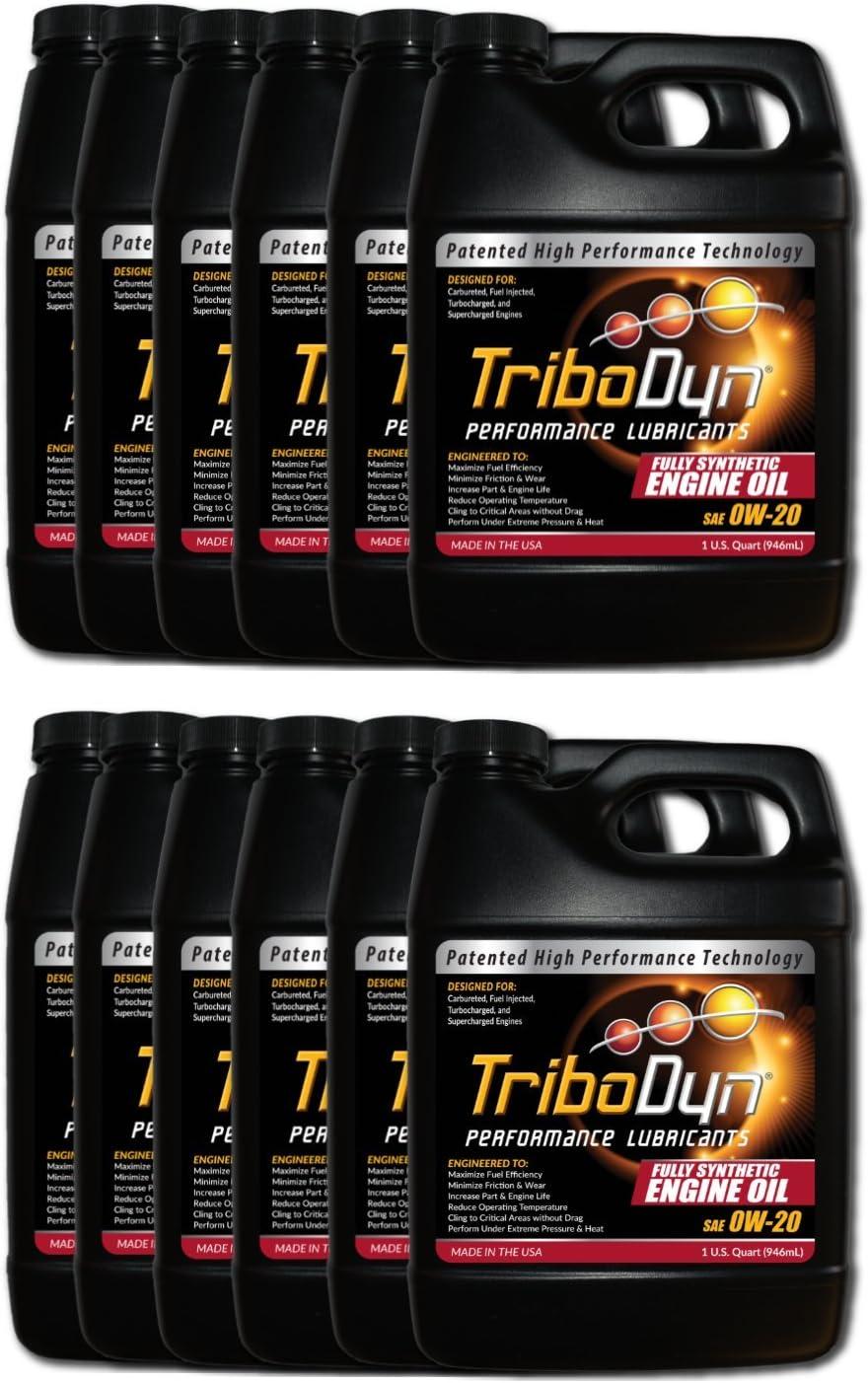 Max 82% OFF TriboDyn 0w20 Dedication Full Synthetic Motor - 12 US Oil Quarts
