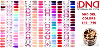dnd polish color chart