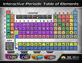 popar Periodic Table Interactive Wall Chart