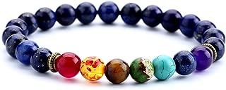 color changing bracelet
