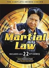 Martial Law//Season 2