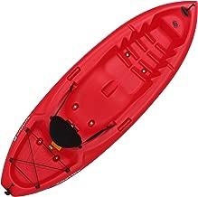 Best rei spitfire kayak Reviews