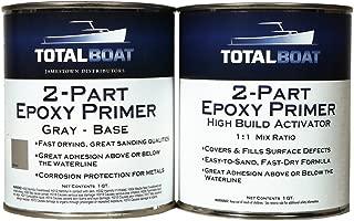 Best barrier coat paint Reviews