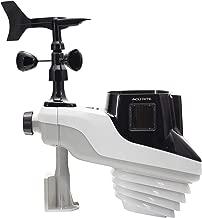 AcuRite Atlas Weather Sensor, White
