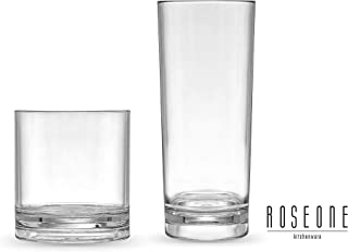 Best acrylic glassware safety Reviews