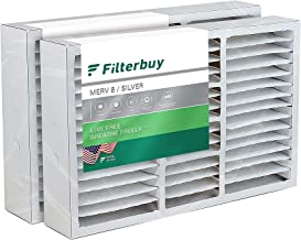 FilterBuy 20x25x5 Air Filter MERV 8, Pleated Replacement HVAC AC Furnace Filters for Honeywell, Carrier, Bryant, Day & Night, Lennox, and Payne (2-Pack, Silver)