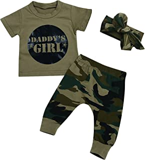 Best army girls band Reviews