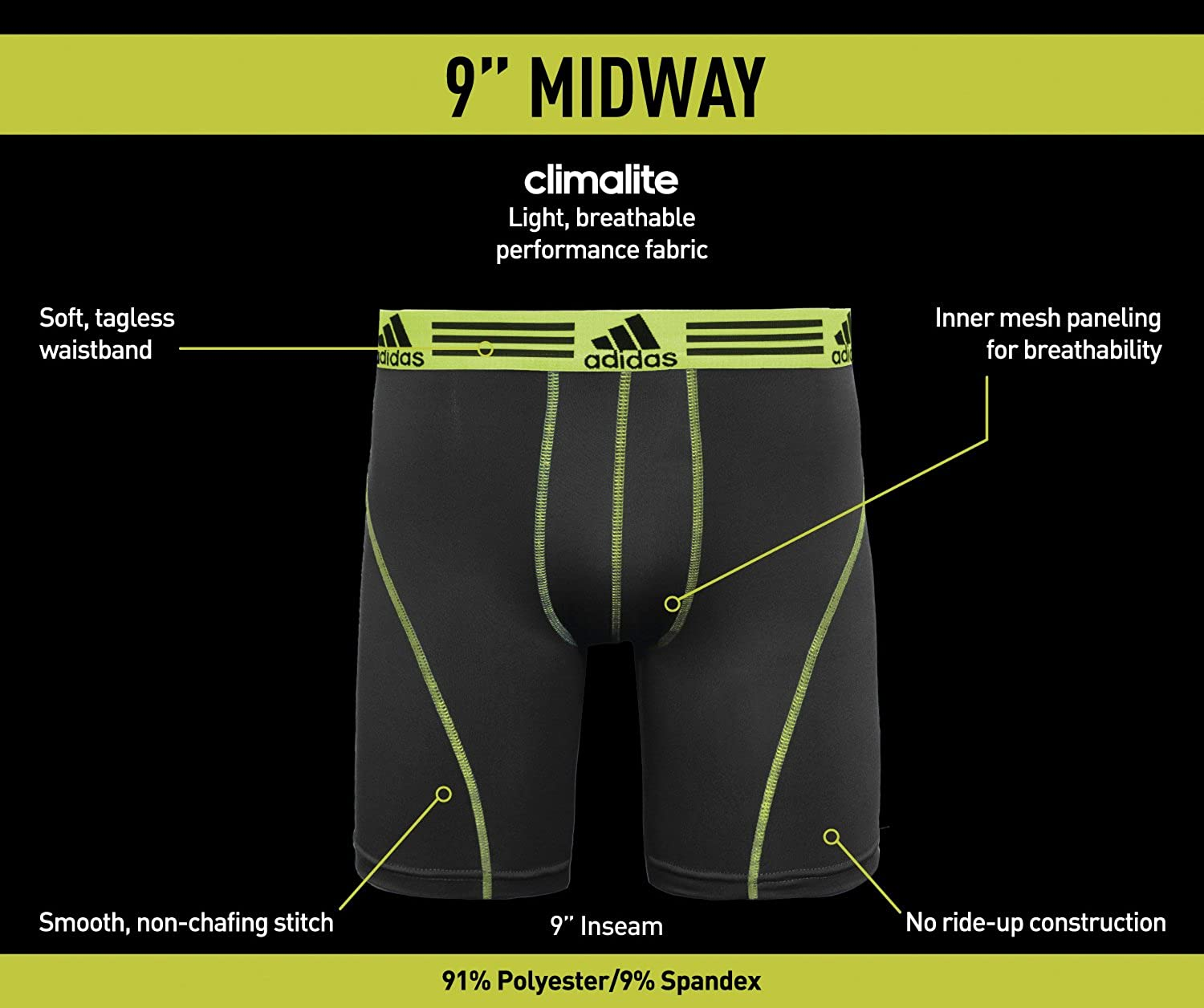 adidas Men's Sport Performance Midway Underwear (2-pack): Clothing