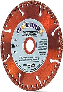 DiamondX 4 1/2-Inch (4.5