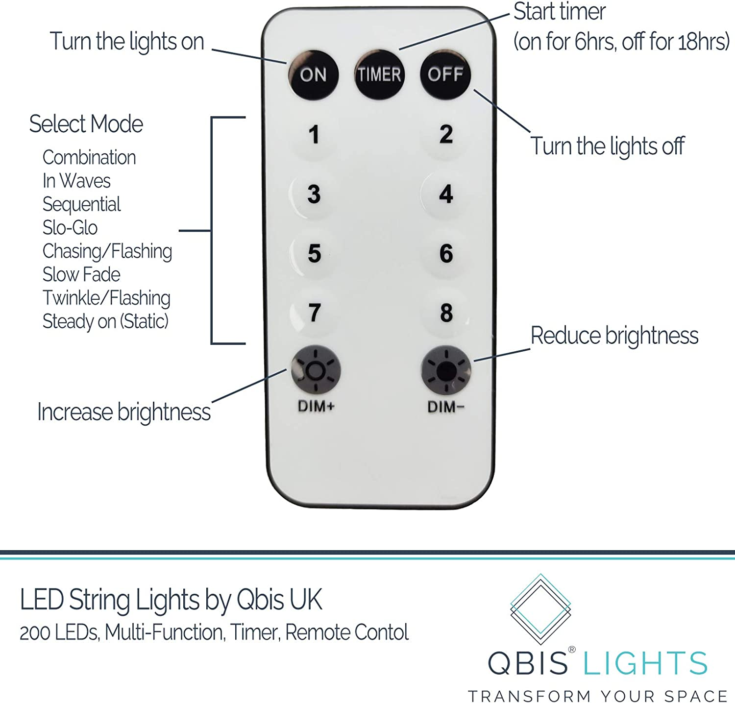 Thin LED Copper Wire Light with Multifunction Controller by Qbis ...